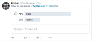 Twitter users are upset about the social media network's new heart icon.